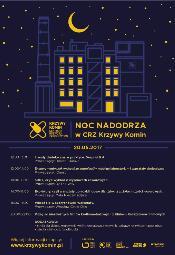 Noc Muzeów 2017: Noc Nadodrza