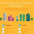 Jak urz�dzi� si� w studenckim mieszkaniu? - studenckie mieszkanie, jak urz�dzi� mieszkanie