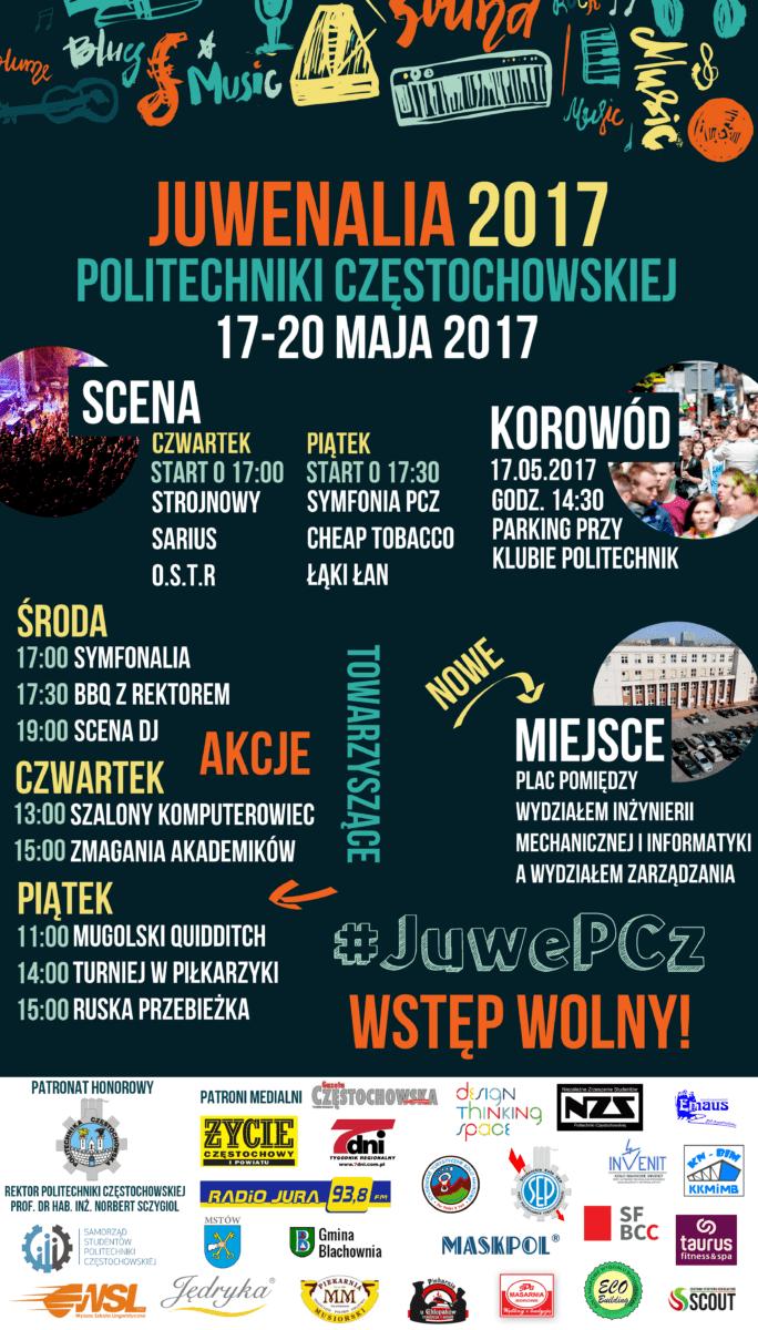 Juwenalia Politechnika Częstochowska 2017