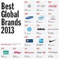 25 najcenniejszych marek na świecie - najcenniejsze marki najbardziej wartościowe ranking lista apple google coca cola