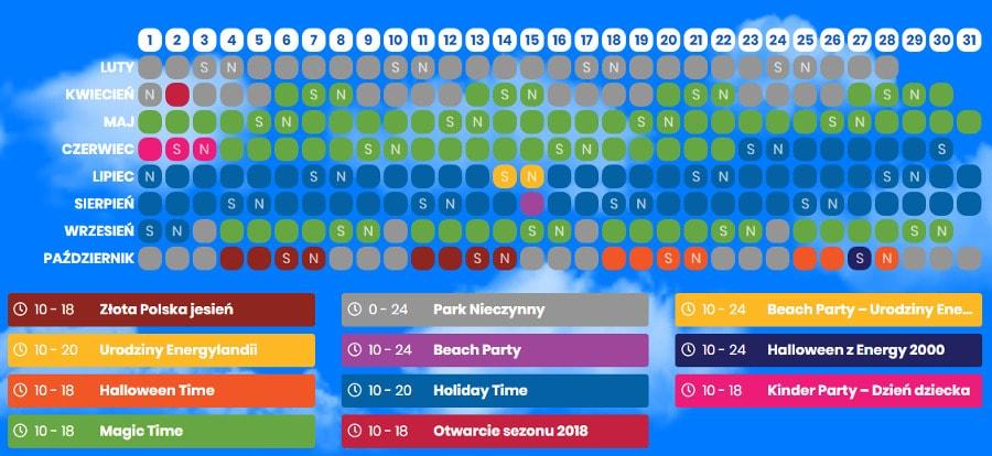 Speed Water Coaster 2018 - otwarcie