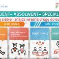 Projekt wspierający niepełnosprawnych studentów i absolwentów szkół wyższych - rynek pracy, bezrobotne, studiujące, pomoc, wsparcie, sukces, fundacja sustinae