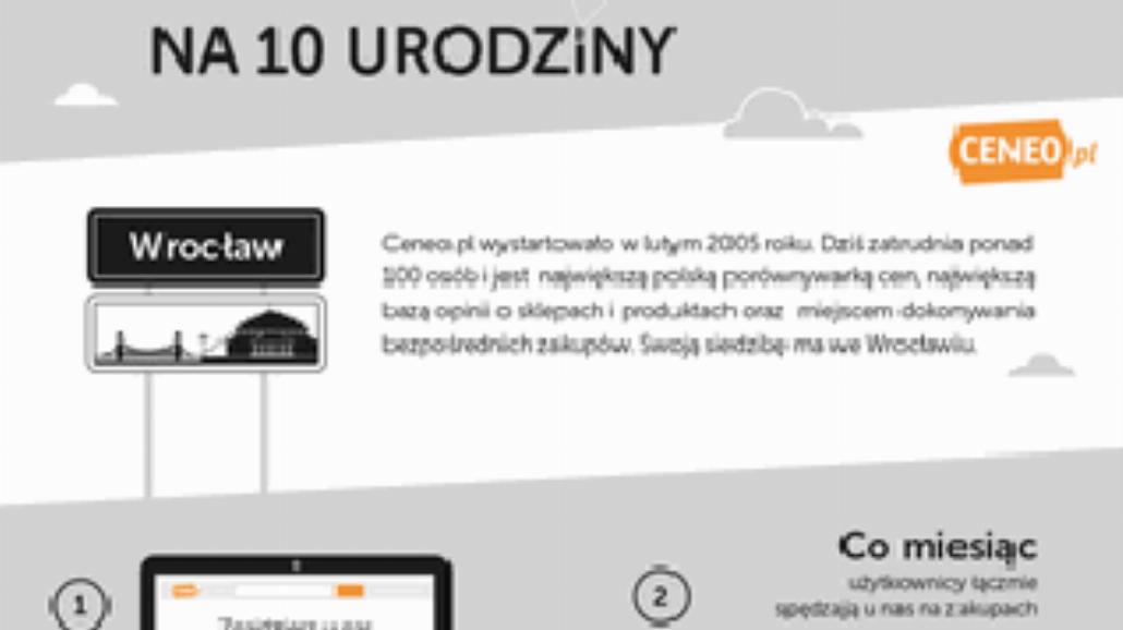 Ceneo.pl obchodzi 10. urodziny