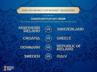 Znane są już pary barażowe przed mundialem 2018 - losowanie baraży, Mistrzostwa Świata 2018 w Rosji, piłka nożna