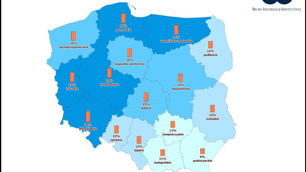 Ponad pół miliona młodych Polek i Polaków posiada kredyty