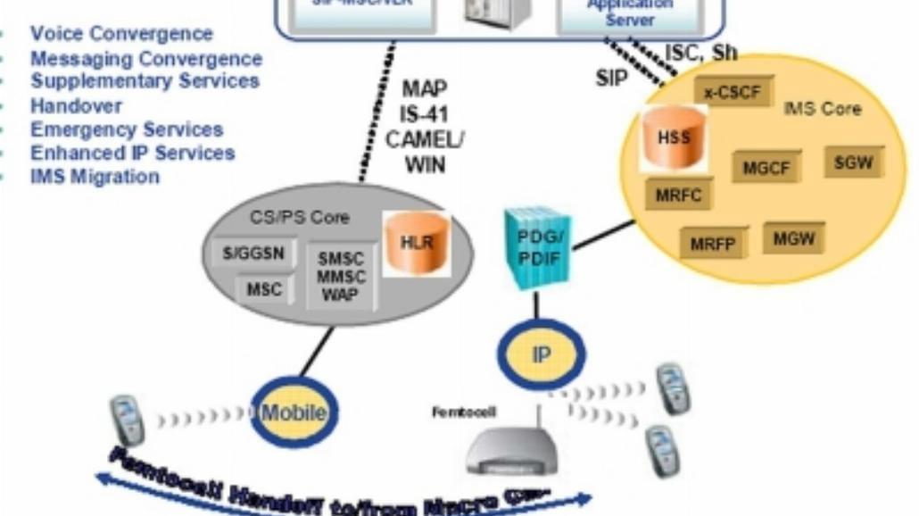 NETGEAR i Tatara Systems - poprawa zasięgu
