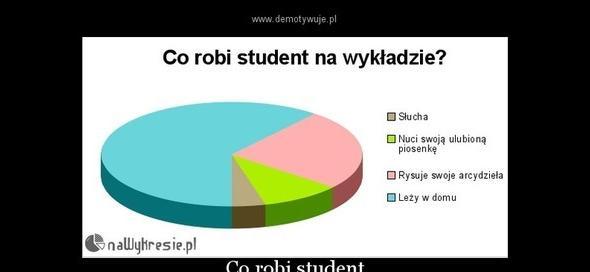 Student na wykładzie
