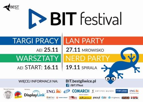 BIT Festival