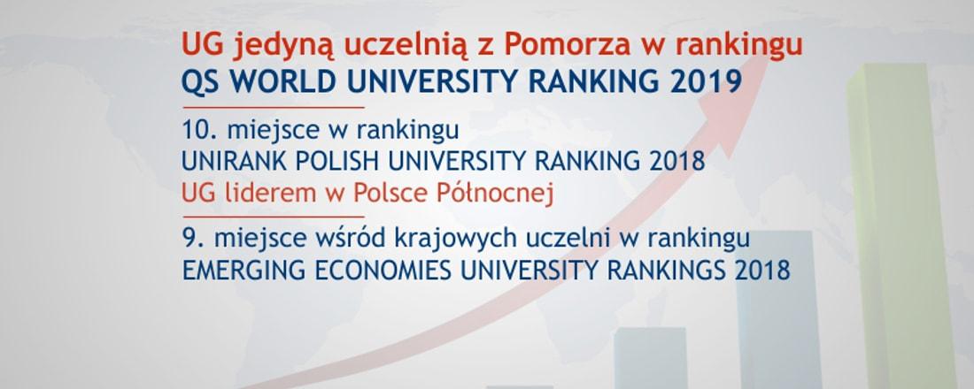 Pozycja międzynarodowa Uniwersytetu Gdańskiego sukcesywnie wzrasta.