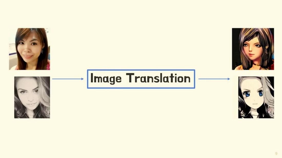 Przykład zmiany zdjęcia twarzy na awatar anime