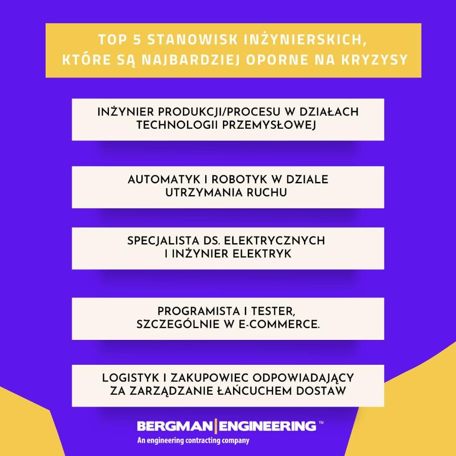 TOP 5 stanowisk inżynierskich