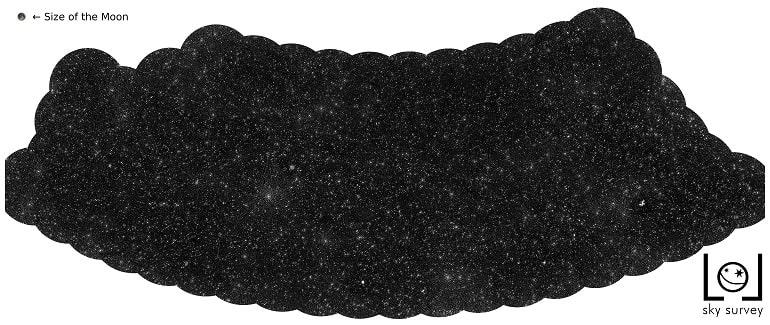 Zdjęcie przedstawiające 25 000 supermasywnych czarnych dziur. Każda biała kropka ujawnia czarną dziurę rezydującą w swojej galaktyce.