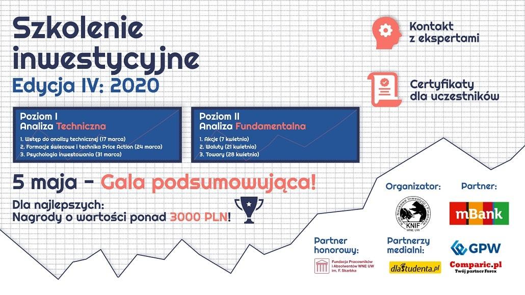 Szkolenie inwestycyjne edycja IV 2020 - szczegóły plakat baner