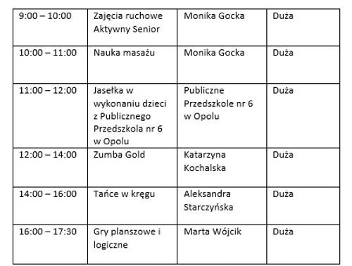 Opole WOŚP 2019