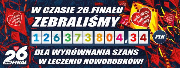 26. Finał WOŚP - padł nowy rekord!
