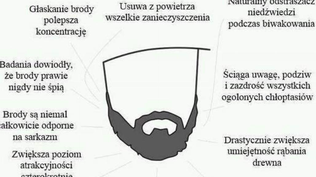 Co facet może zrobić z brodą?
